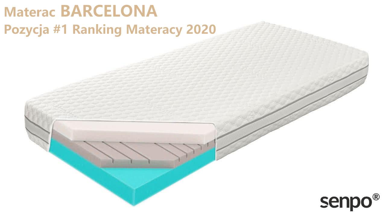 ranking barcelona