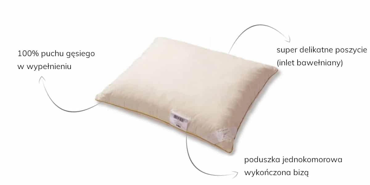 poduszka premium amz