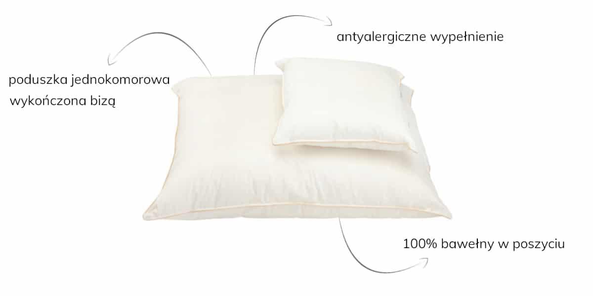 poduszka cotton inlet amz