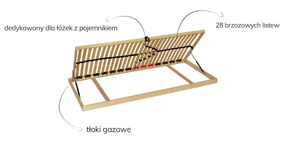 stelaż drewniany double bv