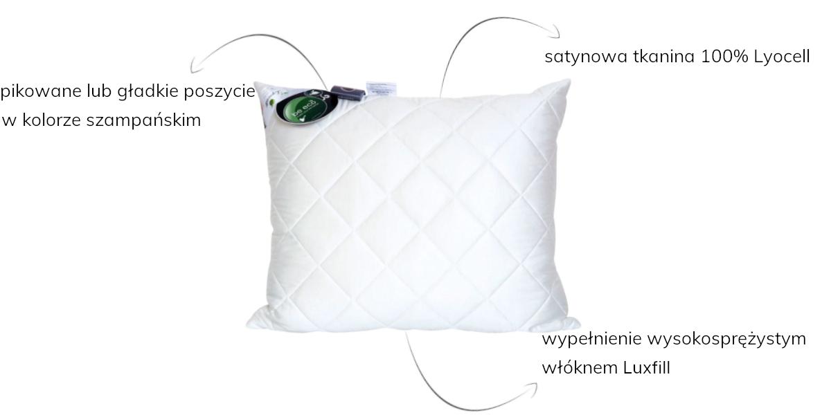 poduszka lyocel amz opis