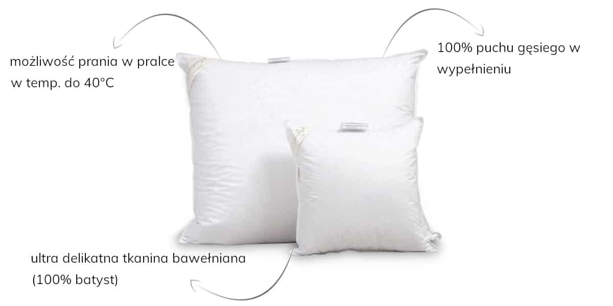 poduszka royal amz