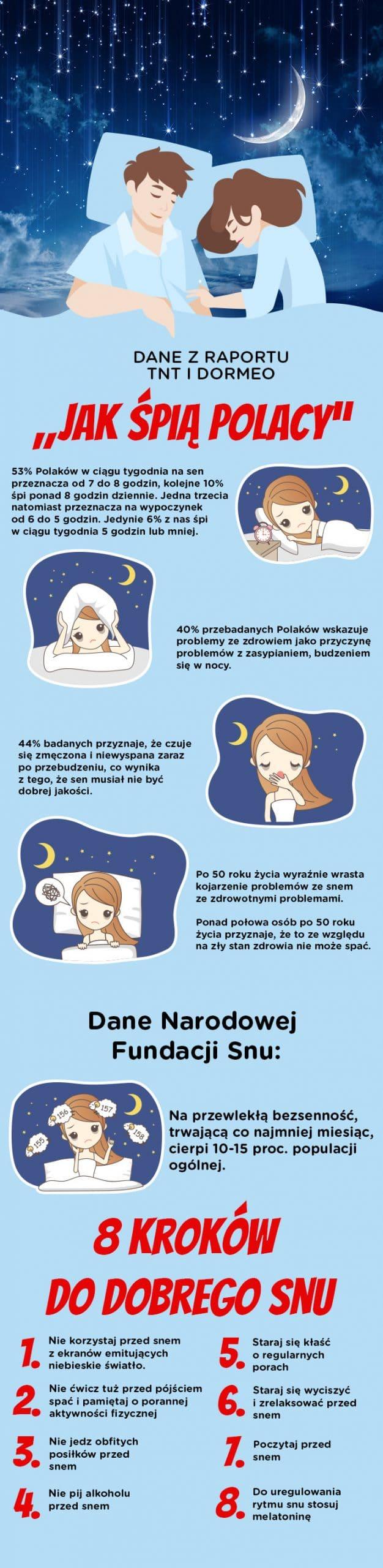 Jak śpią Polacy?