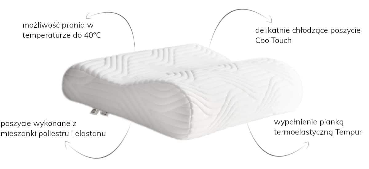 Poduszka ostatusie wyrobu medycznego Original CoolTouch Tempur