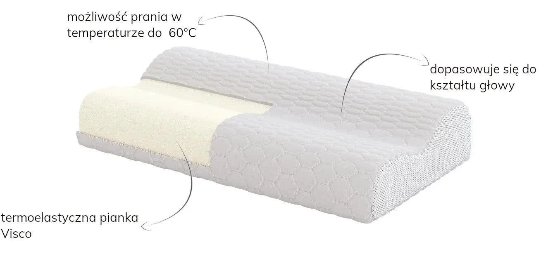 Wyprofilowana poduszka Visco Balance Hilding
