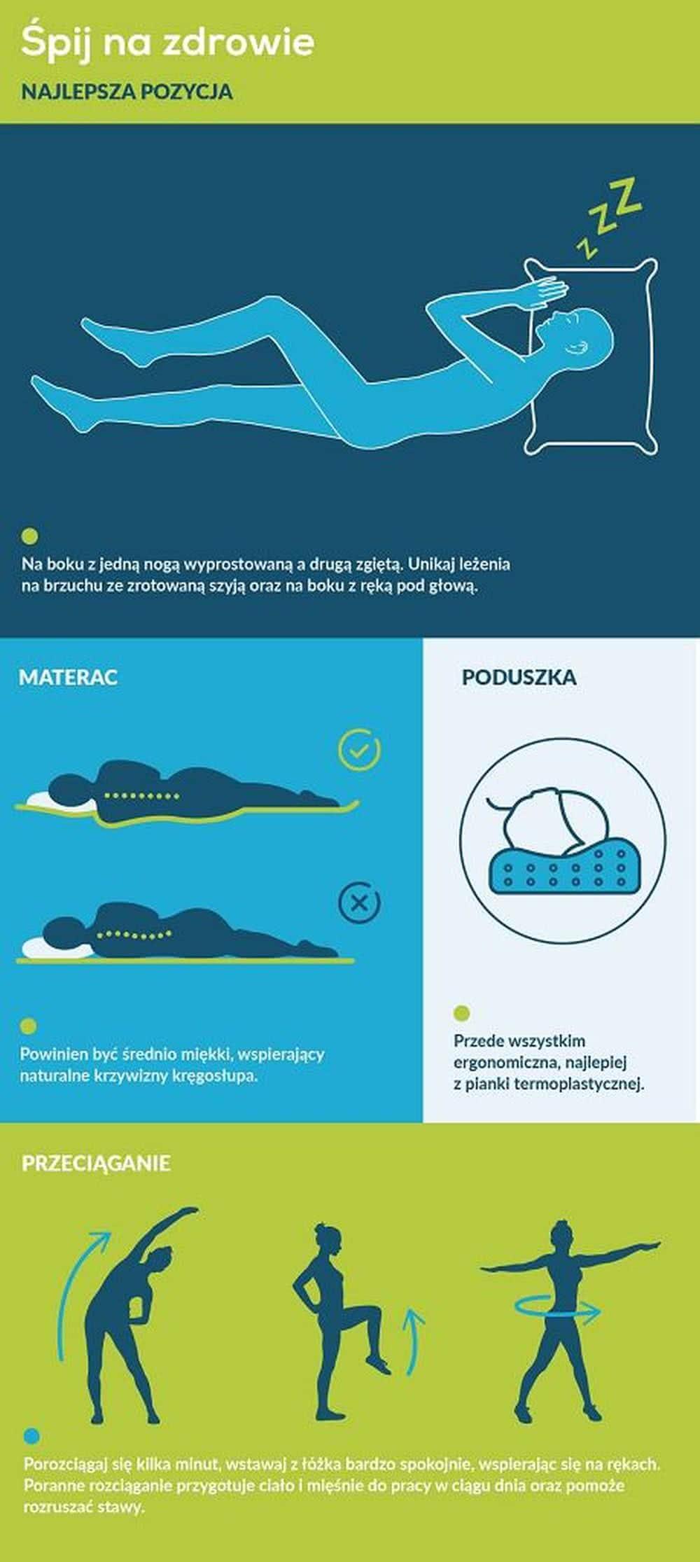 Czynniki wpływające nazdrowy sen