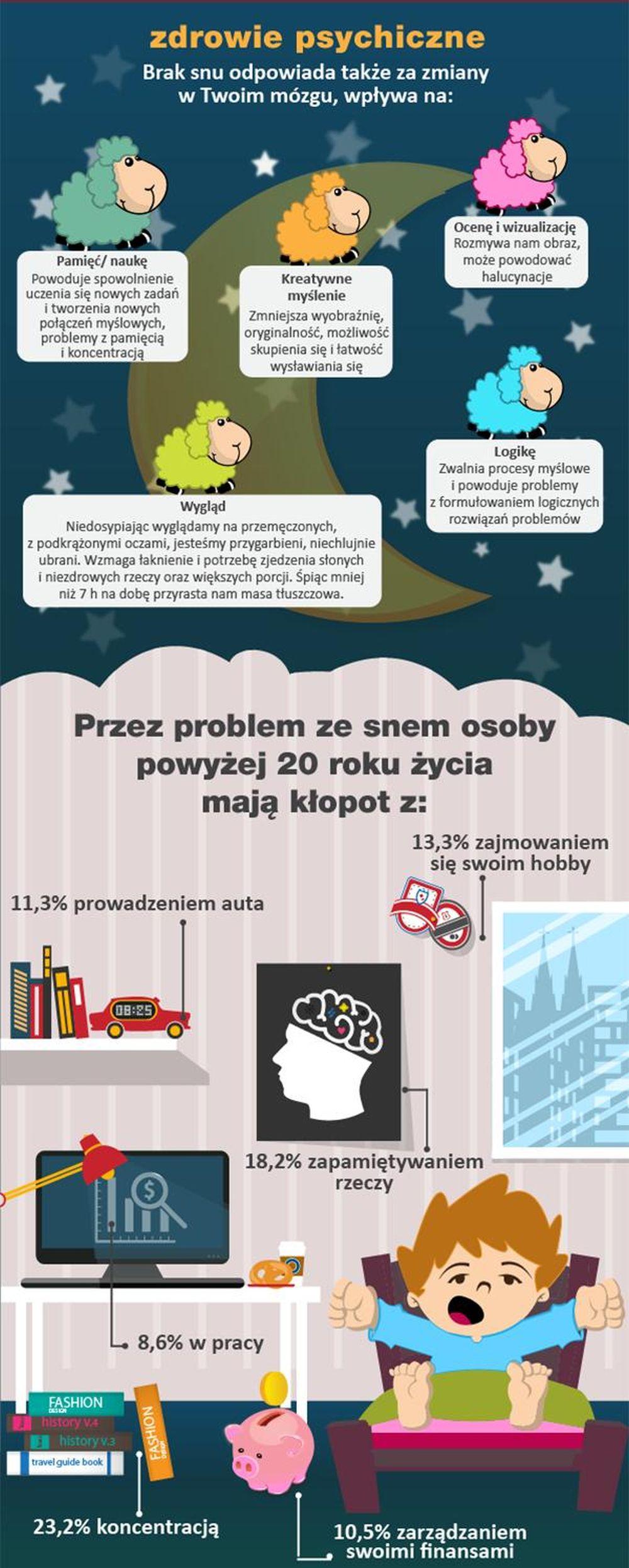 Co powodują zaburzenia snu