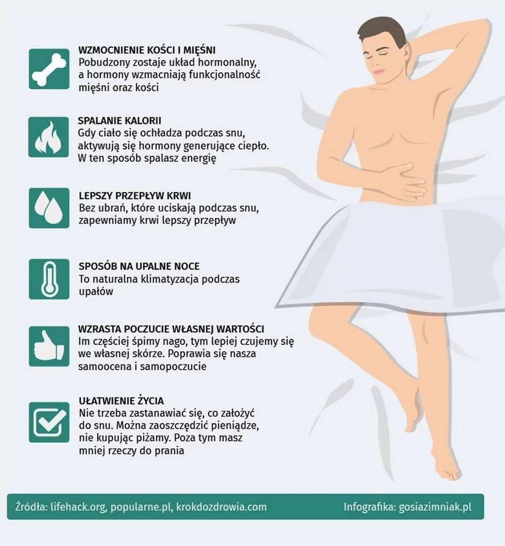Korzyści ze spania nago - Mężczyzna