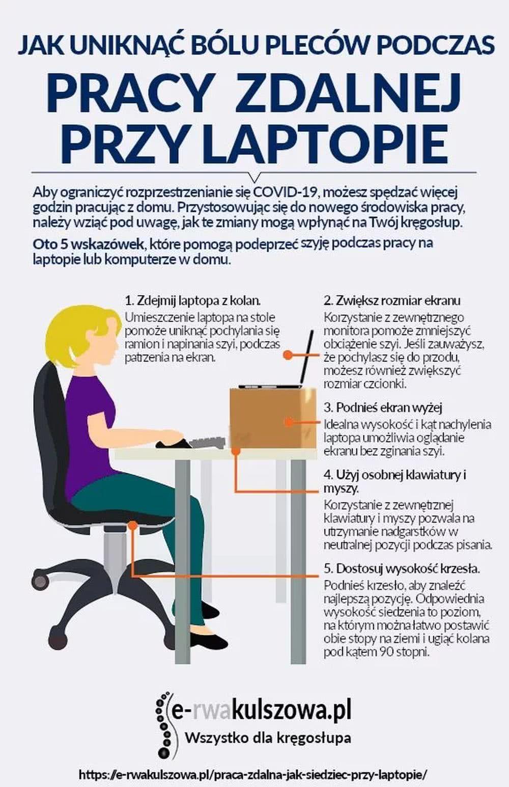 Jak unikać bólu kręgosłupa podczas pracy przykomputerze?