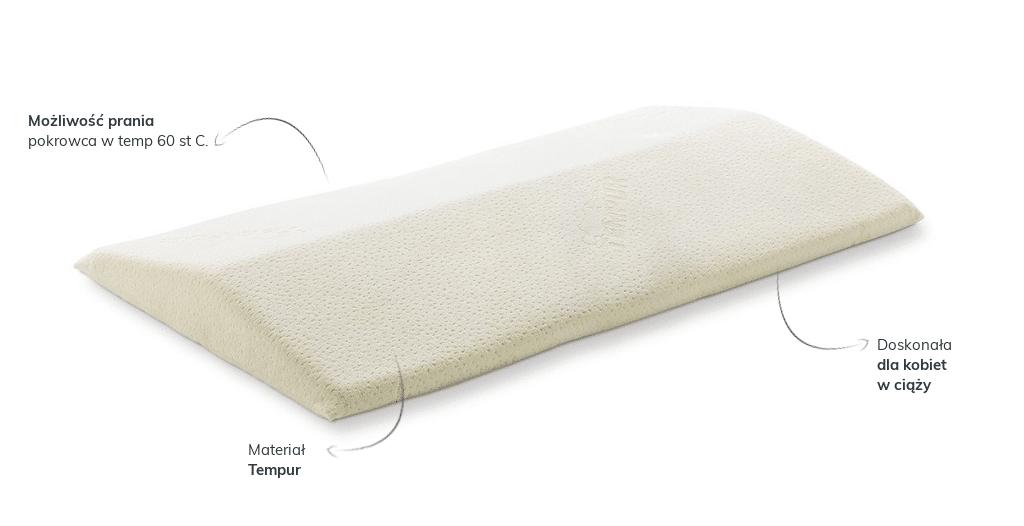poduszka klinowa dlakobiet wciąży tempur