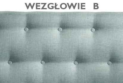wezglowie b tempur