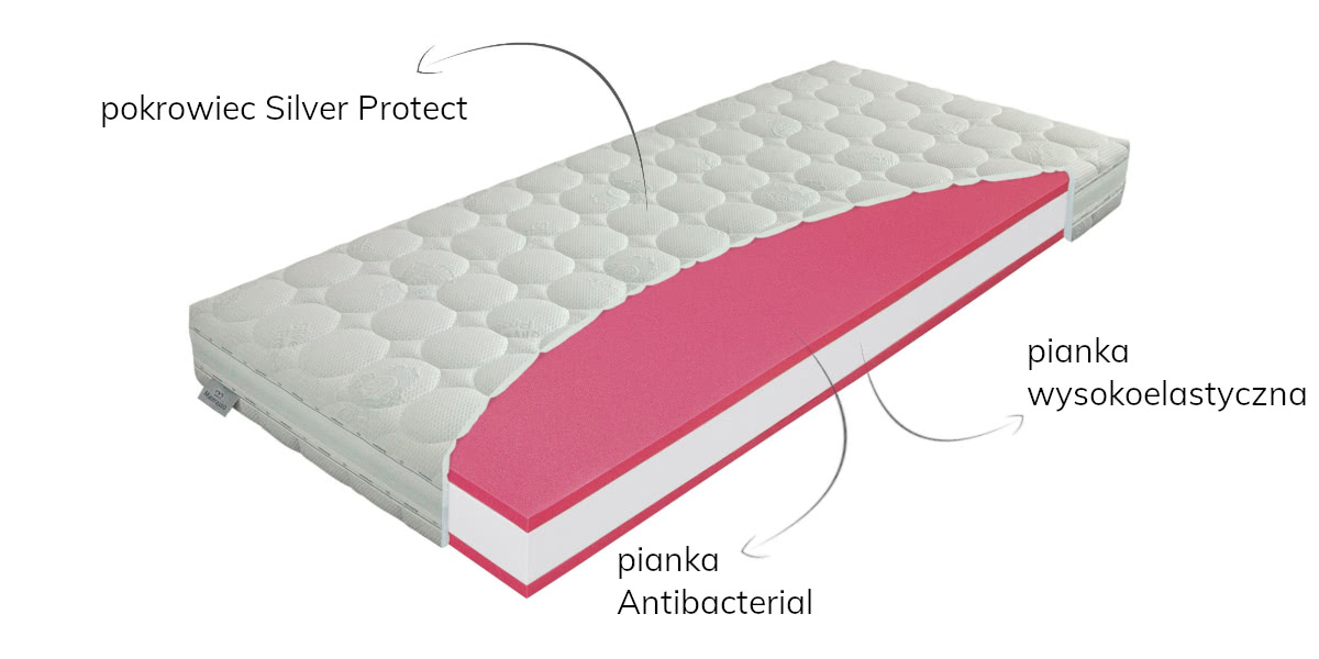 antibacterial materasso