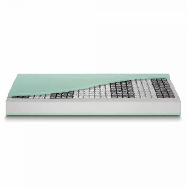 Materac Energica Soft Touch Bedding przekrój