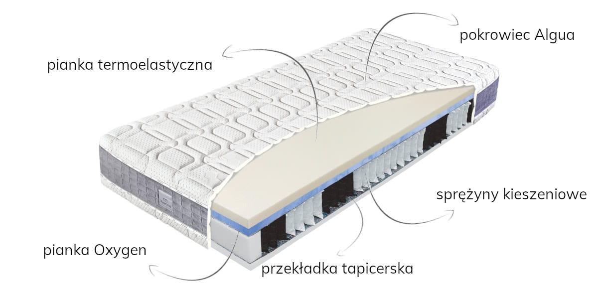 materac hybrid oxygen