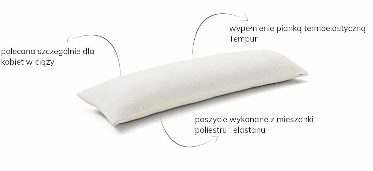 poduszka long hug
