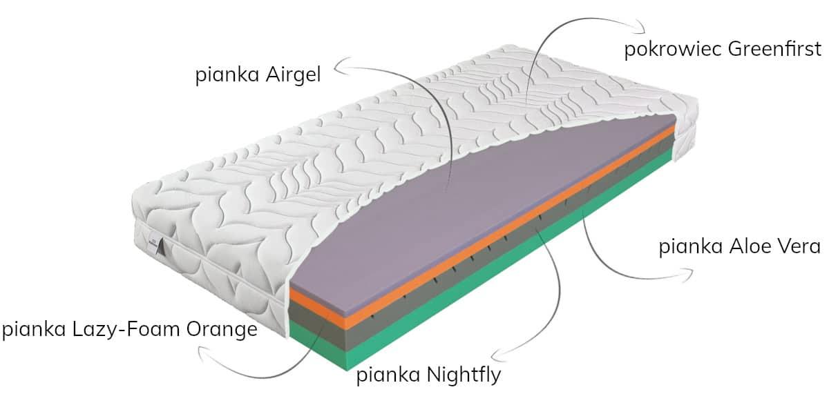 materac natura airgel