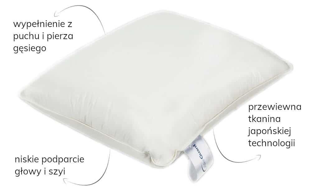 Niska poduszka