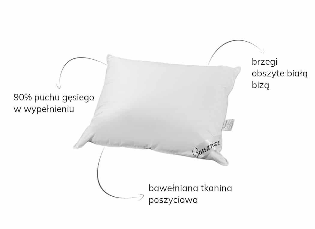 sonno poduszka