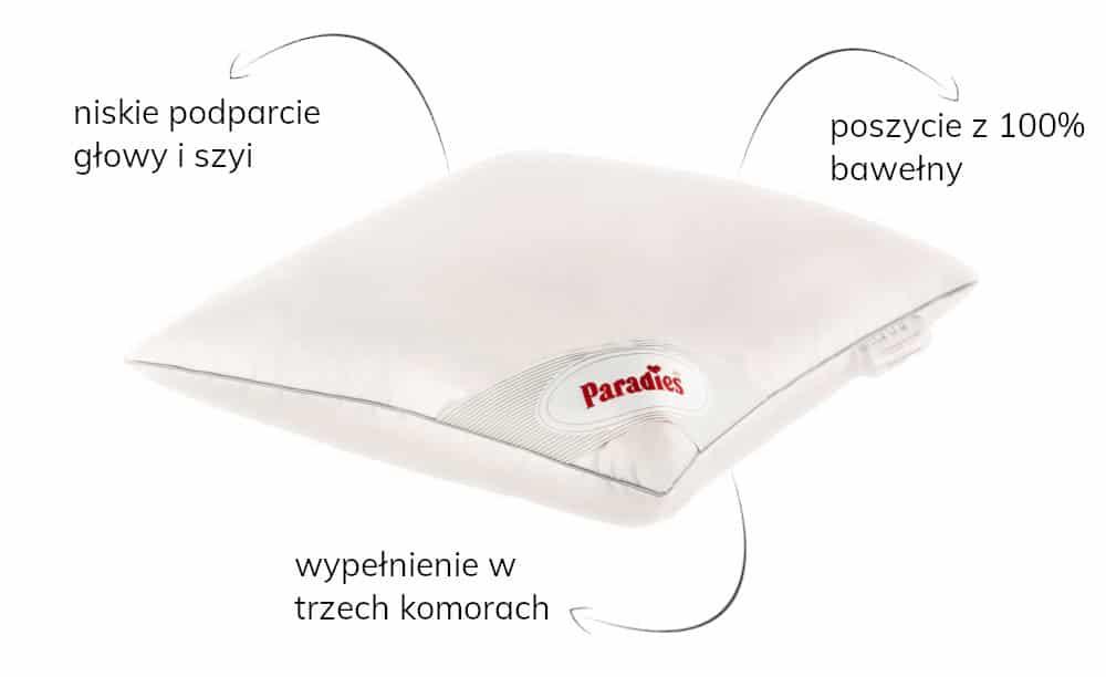 poduszka medium
