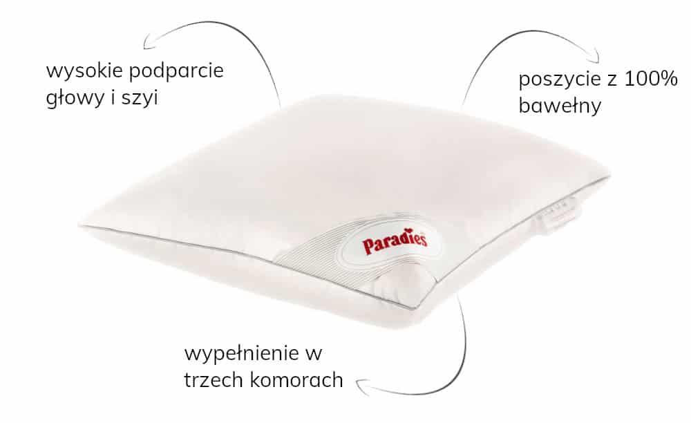 poduszka tessa