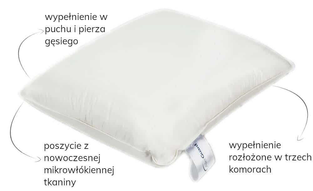 antyroztoczowa poduszka