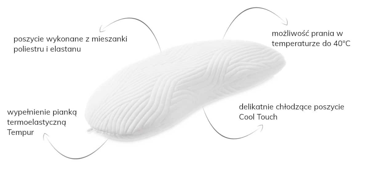 poduszka sonata cool touch opis