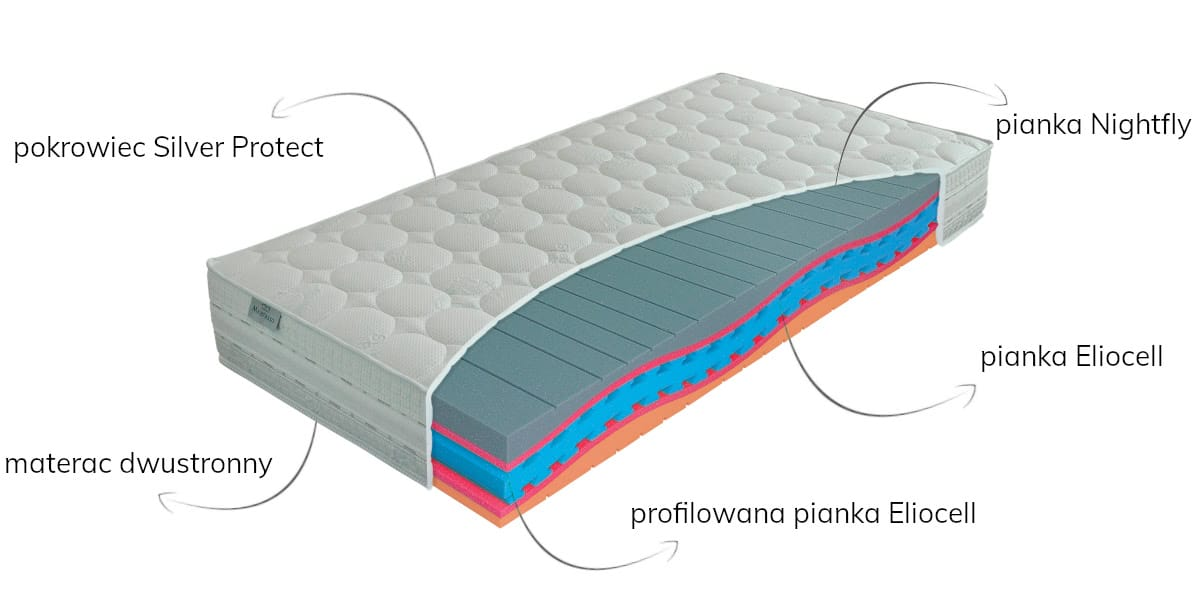 spinalis ortopedic materasso