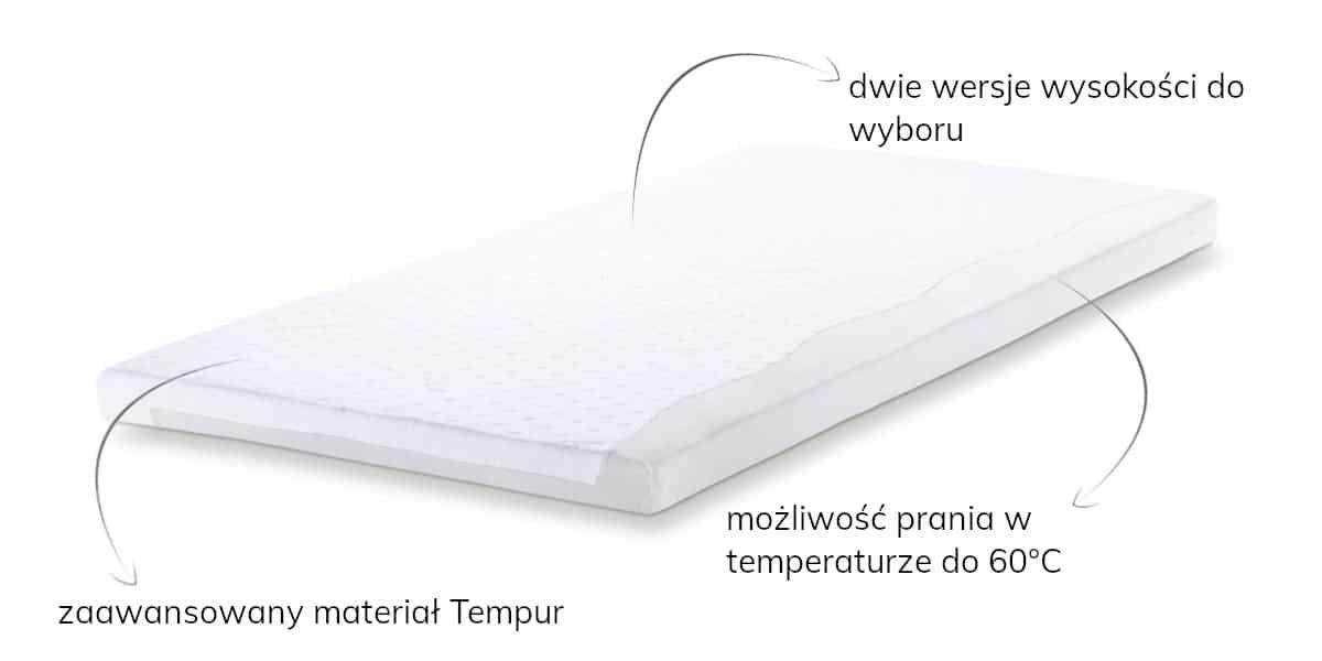 nakładka materac tempur