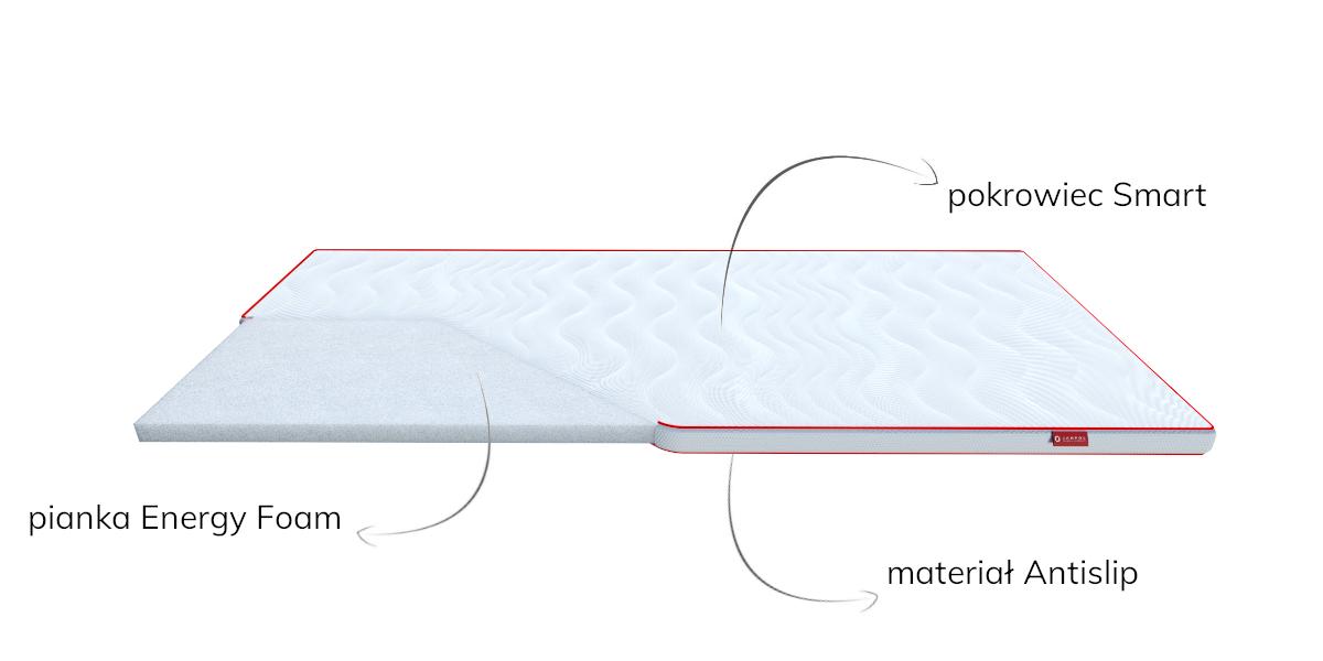 materac posłaniowy piankowy janpol